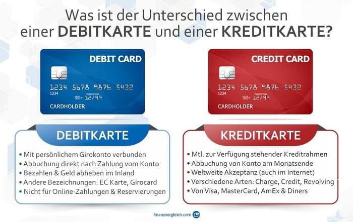 ᐅ Unterschied Debitkarte & Kreditkarte ≫ Einfach erklärt 8