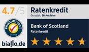 Ratenkredit Bank of Scotland
