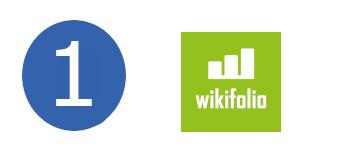 Wikifolio Erster Platz