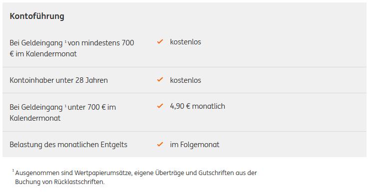 DKB vs ING Kontoführungsgebühr: Auszug aus dem Preisverzeichnis der ING
