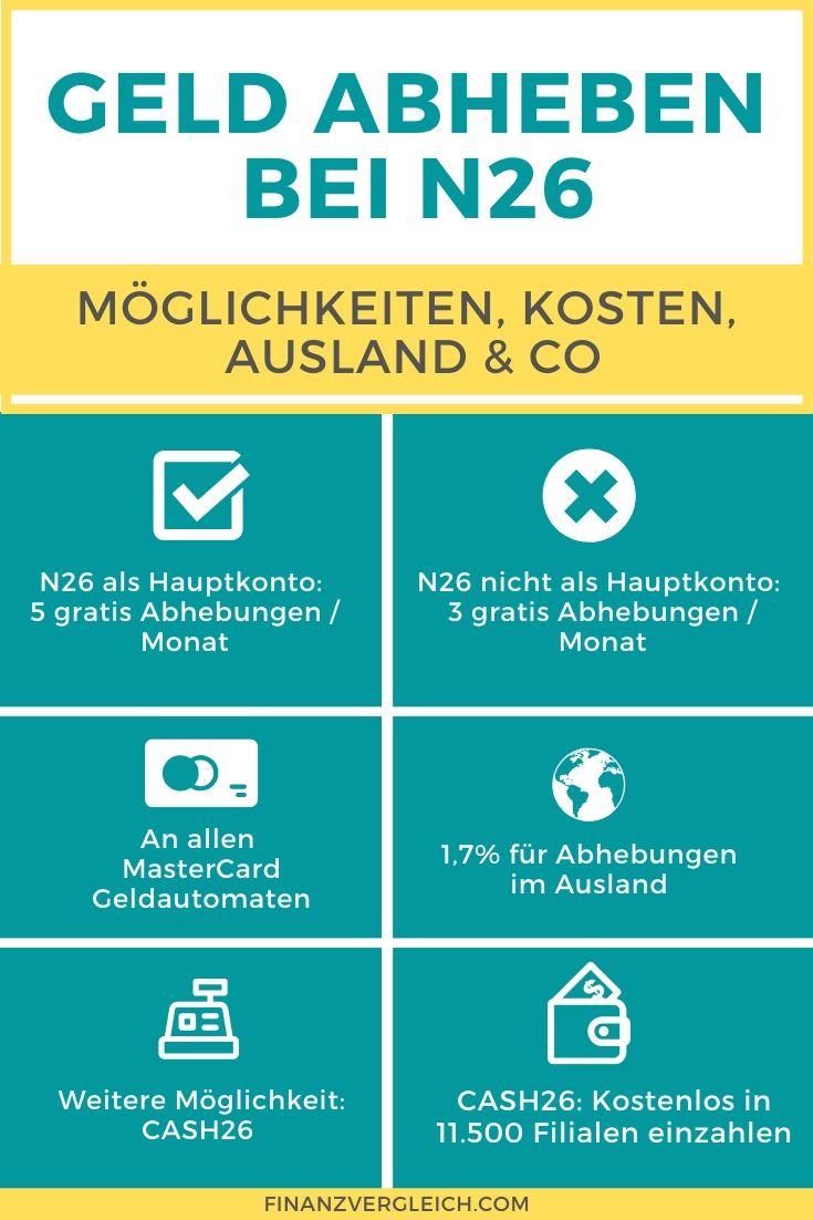 n26 geld abheben infografik