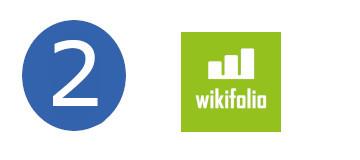 copy trading wikifolio