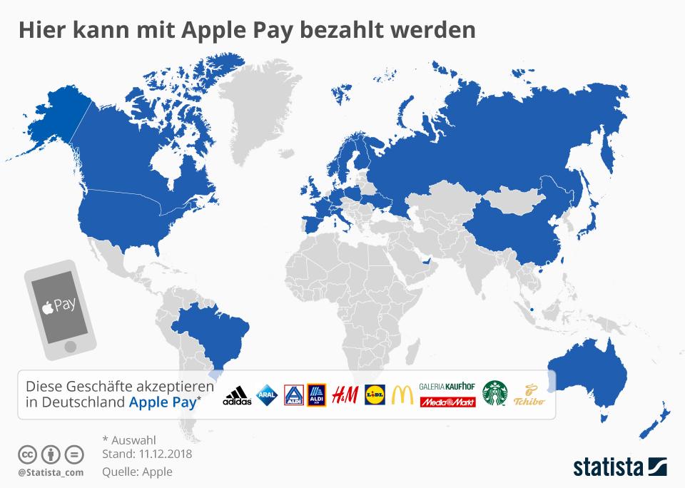 Google Pay Vs Apple Pay Akzeptanz Apple Pay