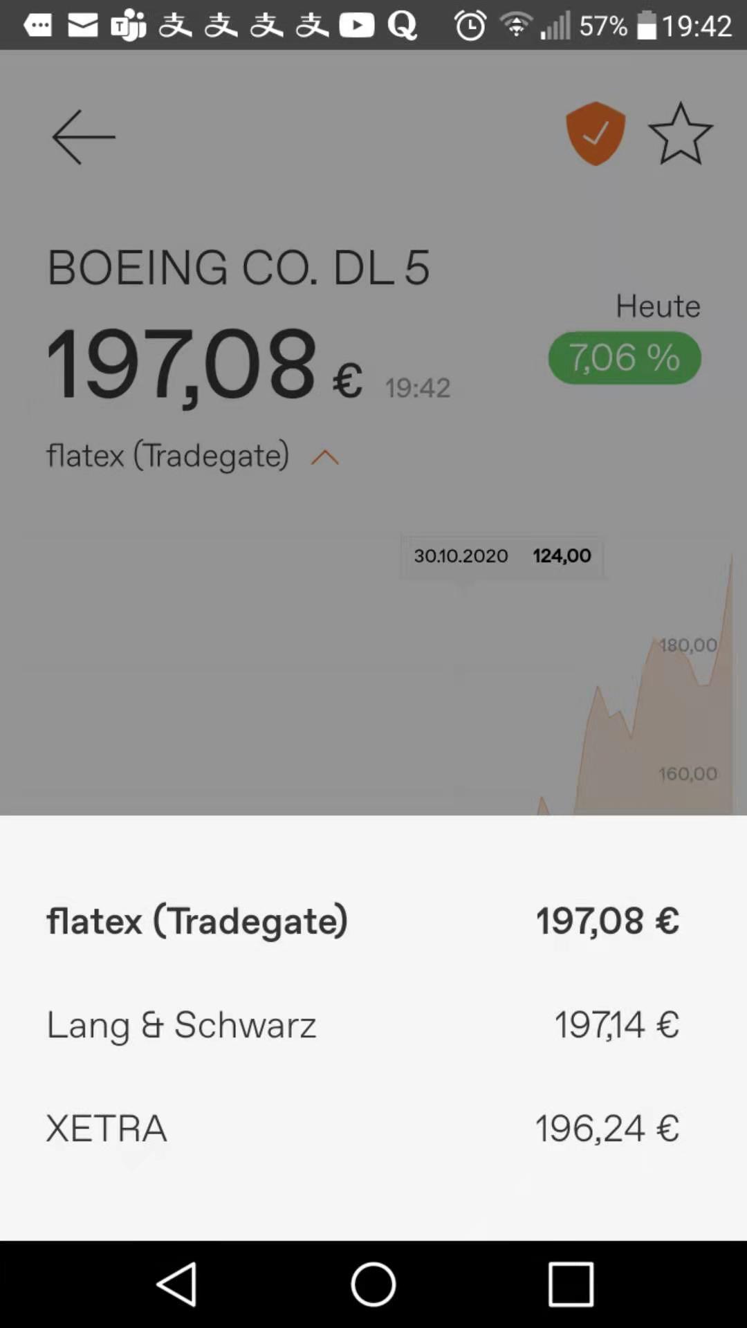 Flatex Next Handelsplätze