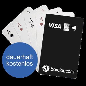 Kostenlose Kreditkarte Finanzvergleich